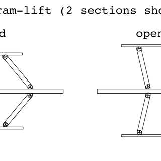 parallelogram-lift--closed-and-open.png