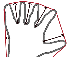 Opencv Python Hand Detection and Tracking