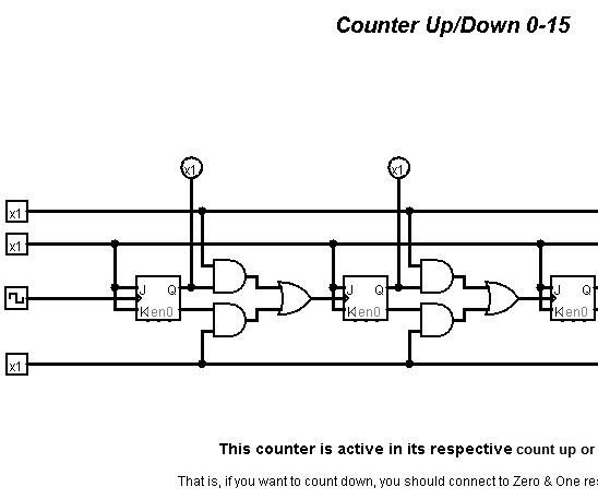 Programmable Counter Up/Down