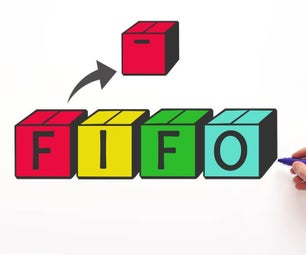 Designing a Synchronous FIFO in RTL