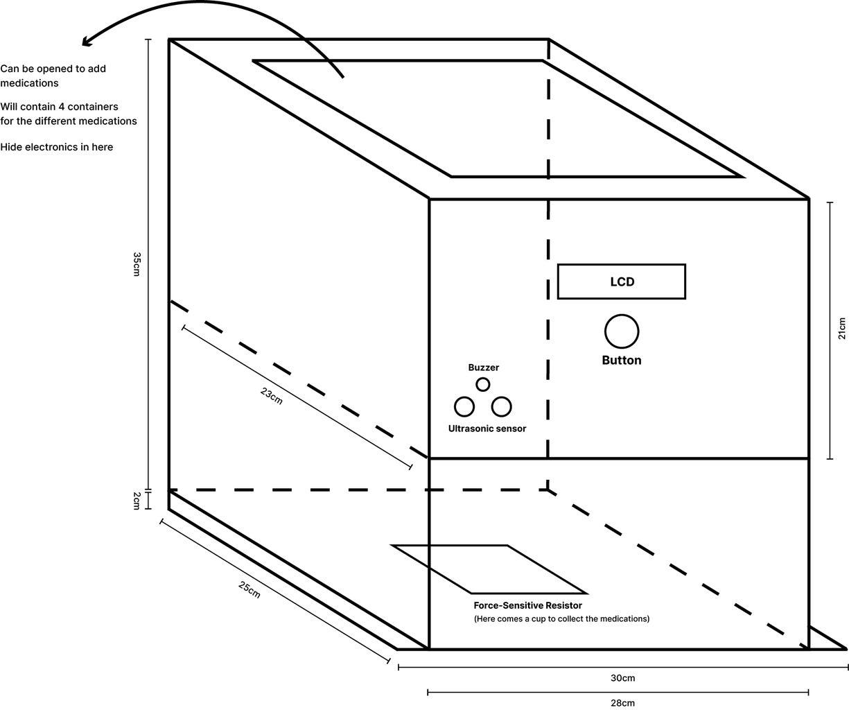 Building the Dispenser