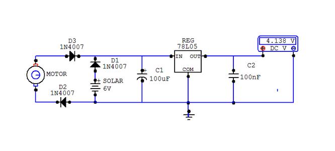 Microgeração De Energia Elétrica
