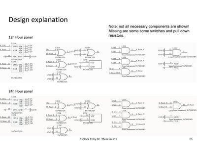 Design Explanation - Logic Schema