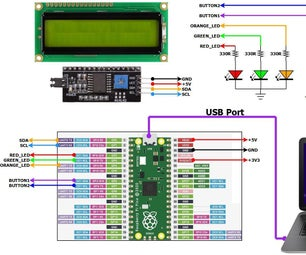 Raspberry Pi Pico – I2C LCD Shield (16x2), LED and Push Button Interface
