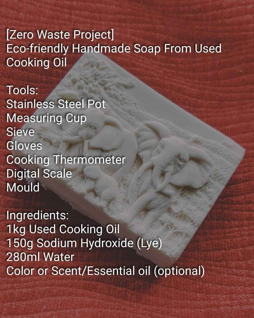 Safety Guide & Summary of Soap Making Process.