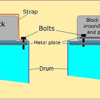 concrete block on drum.jpg