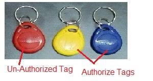 RFID Tags Configuration