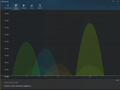 Improve Your WiFi:  [2.4GHz] - Wide Range and Fast Setup