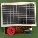 Green House Monitoring With IOT