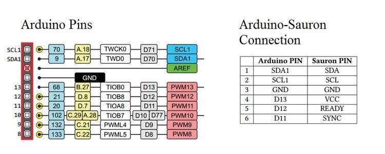 Kommunikation Zwischen Arduino Und LabVIEW - Konfiguration Arduino