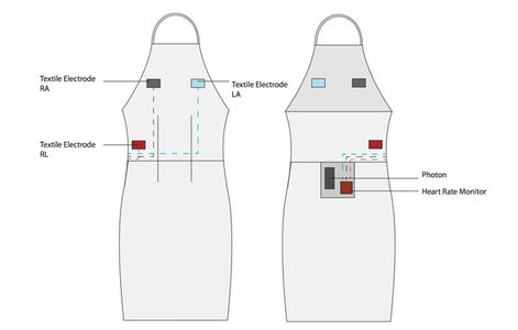 Design and Circuit Overview