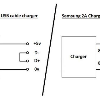 Fixing Samsung Galaxy Tab Broken Cable Charger