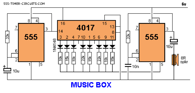 One-Step Sequencer Music Box