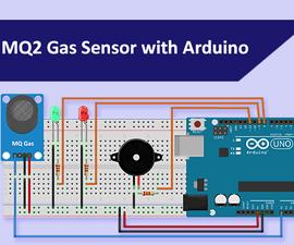 Interfacing Gas Sensor With Arduino