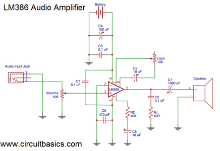 CREATING THE AMPLIFIER