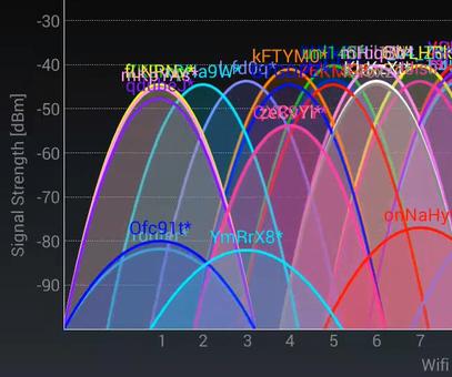 WiFi Jamming Wiht ESP8266