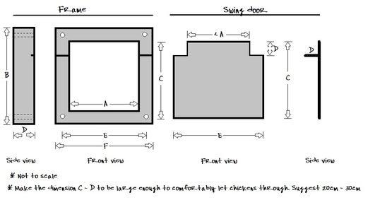 Frame and Swing Door