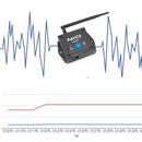 Visualizing Wireless Sensor Data Using Google Charts