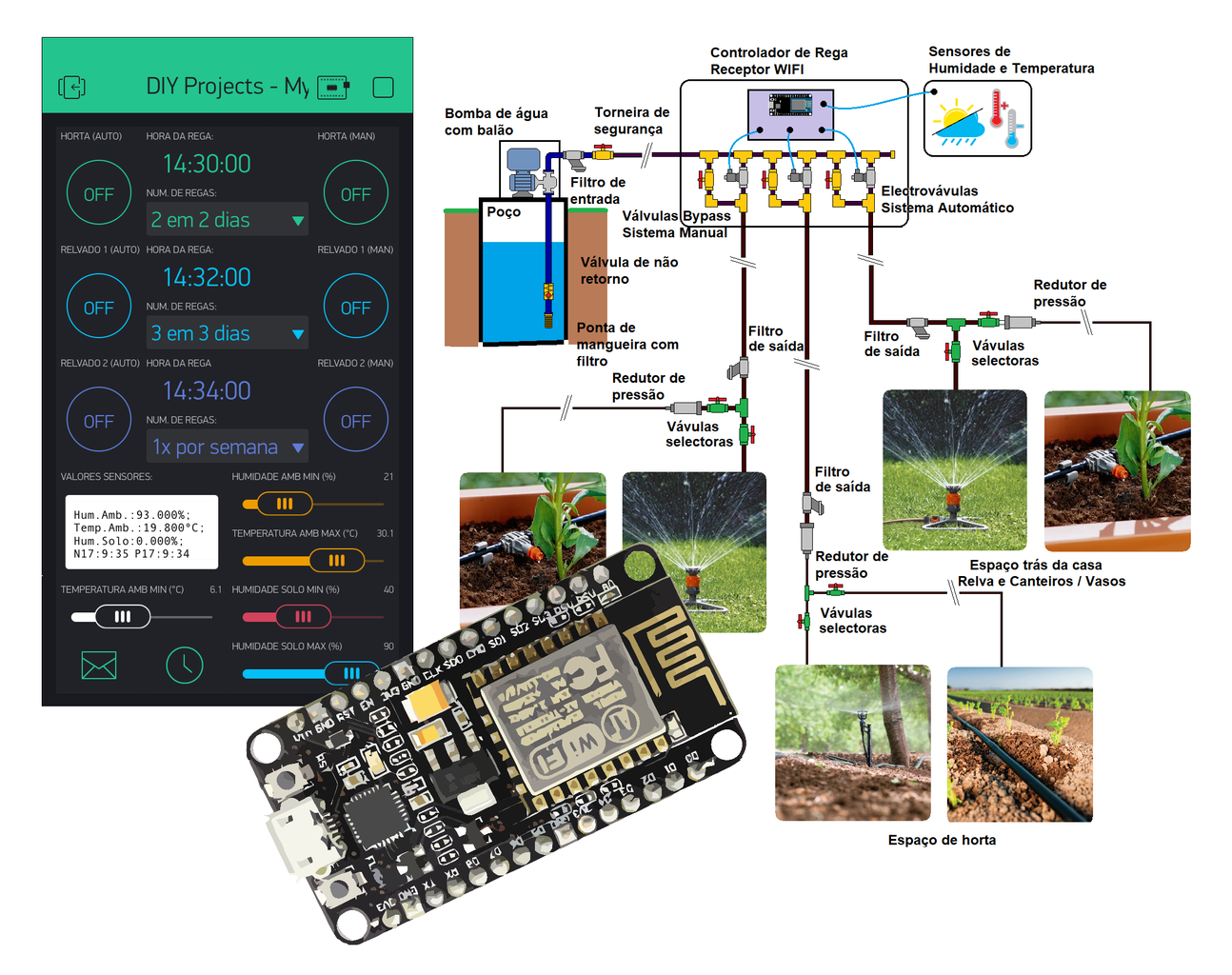 DIY Projects - My Automatic Irrigation System