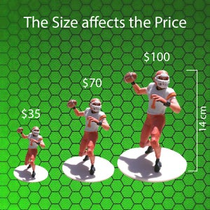 Reduce Cost Using Size