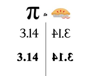 Pi to Pie