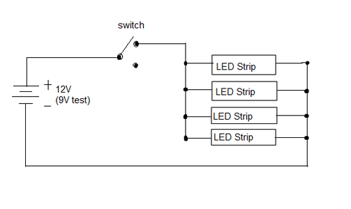 Step 4: Work With LEDs