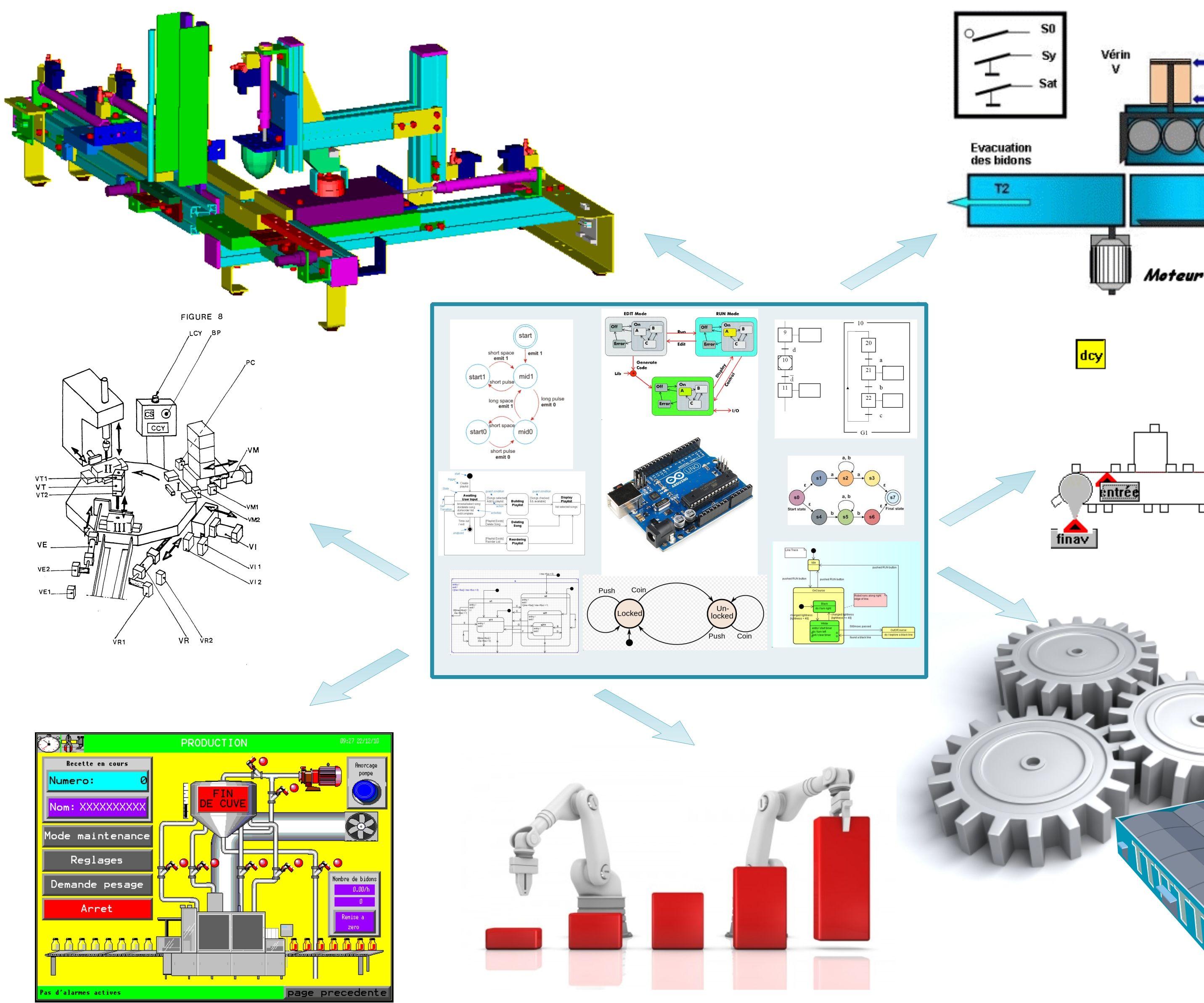 Arduino Finite State Machine and multitasks