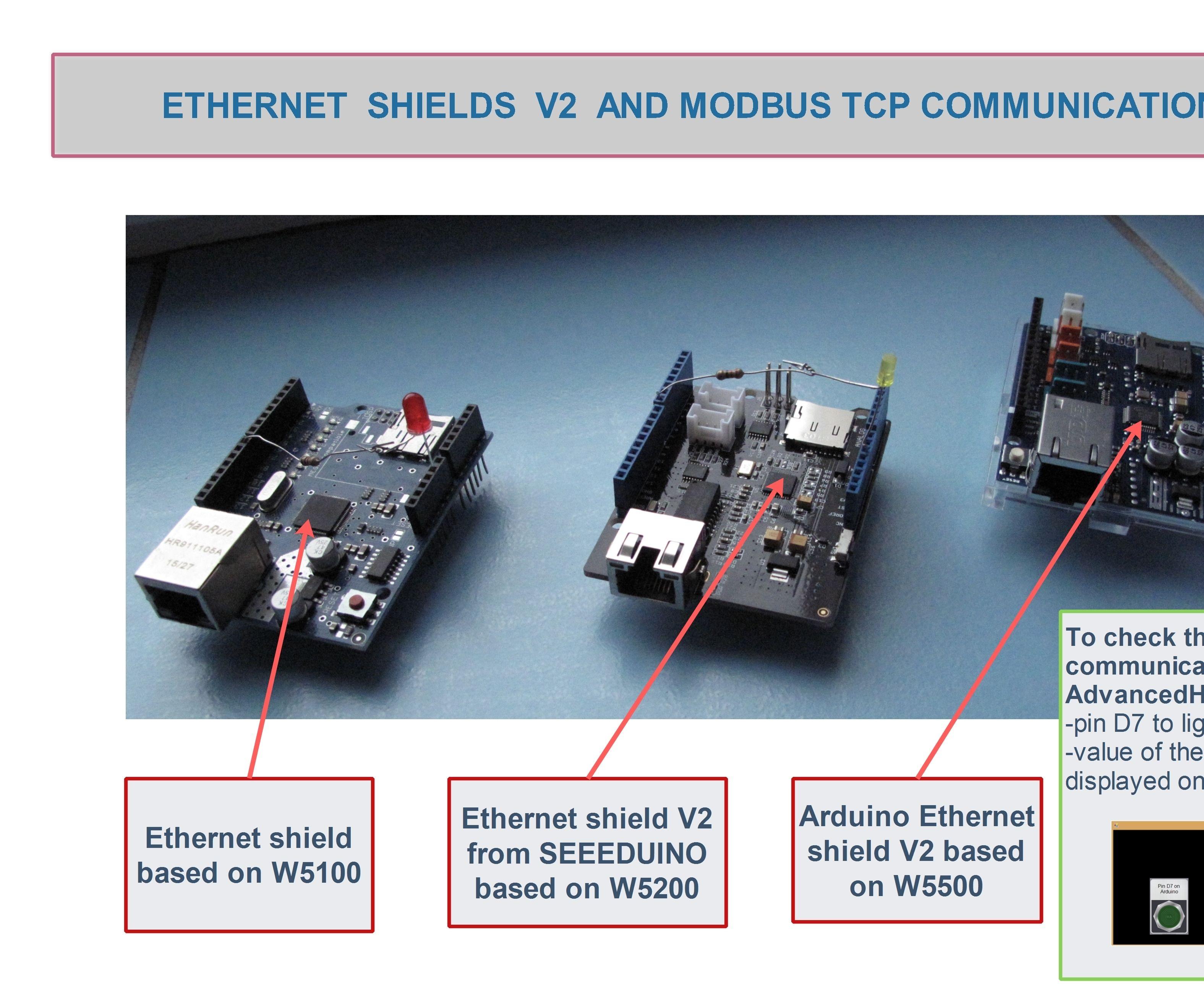 Ethernet Shields V2.0 and Modbus TCP Communication