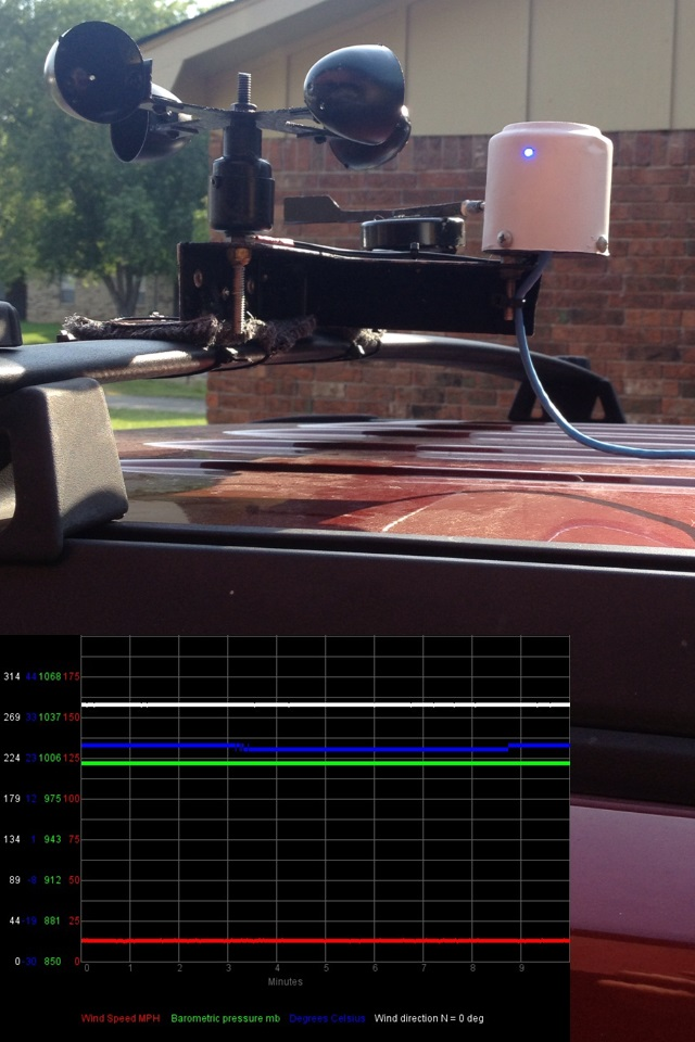 Weather station Arduino and Processing