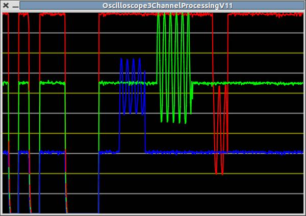 Arduino - Multi-Channel Oscilloscope (Poor Man's Oscilloscope)