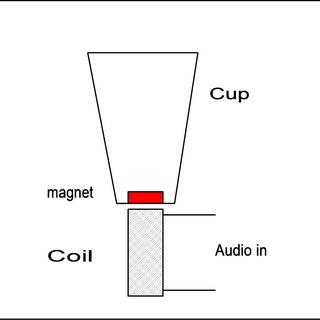 cup speaker.jpg