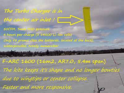 Foil Kite Turbocharger