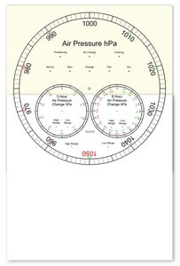 Construction Dial Decal