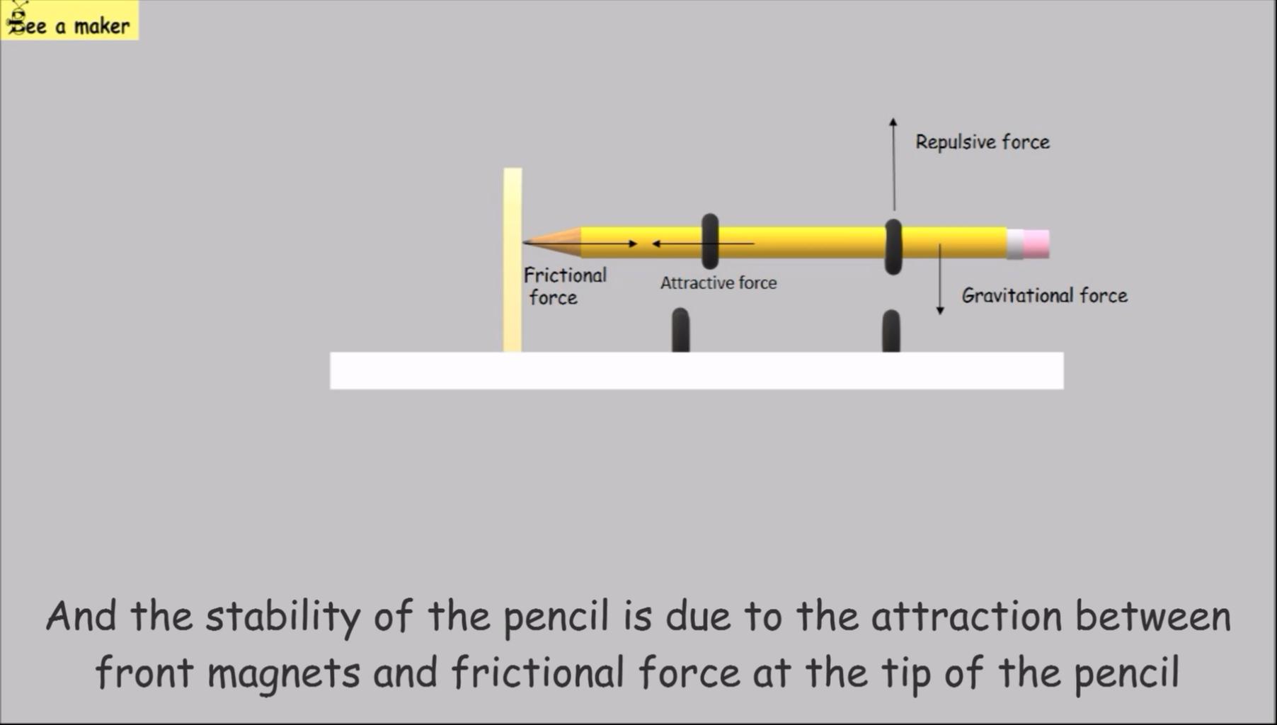 Magnetic Levitating Pencil