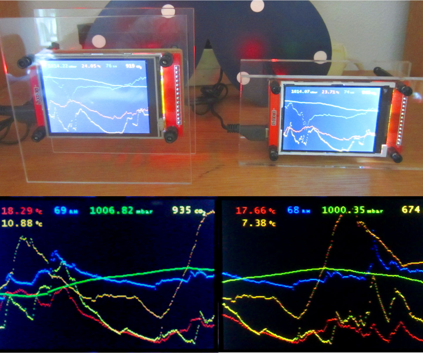 Make Your Own Graphical Weather Station