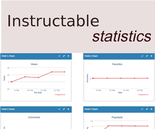How to Chart Your Instructable Statistics