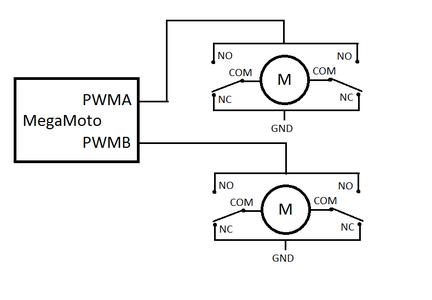 Interfacing With MegaMoto Motor Controller