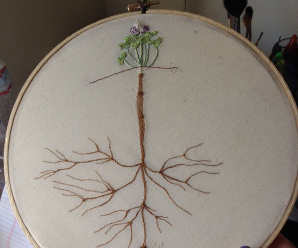 Embroidered Inverted Family Tree: Family Roots