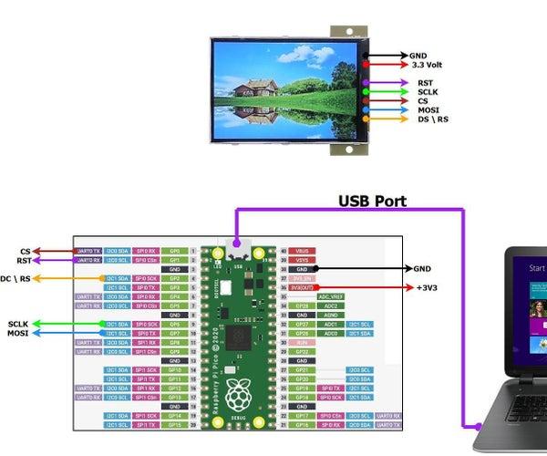 RPi Pico – 3.5 Inch (320x480) HVGA TFT LCD (ILI9488) –  Bitmap Image Photo Frame – Internal Flash