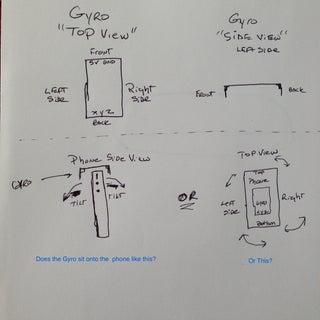 gyro-phone.jpg