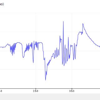 vibratrion sensor serial graph.PNG