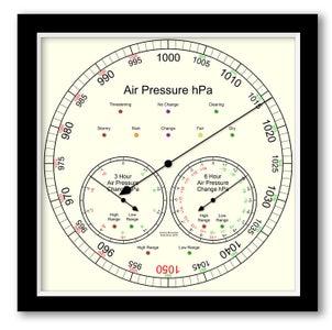 Arduino Barometer