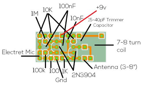 PCB & Schematics