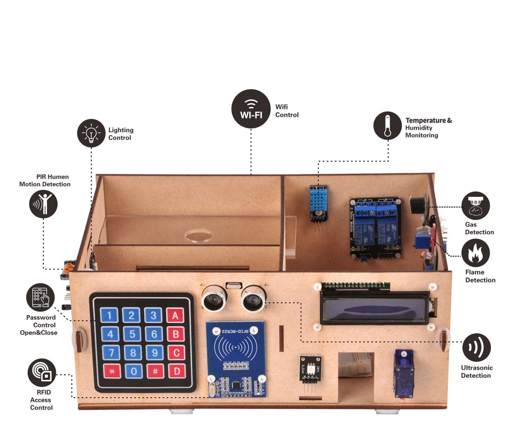 OSOYOO Yun IoT Smart Home Kit for Arduino