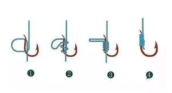 Look at This Picture to Understand How to Tie Thread, It Is Absolutely Same As Tie Fishhook Knot