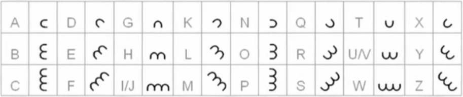 Dorabella Cipher