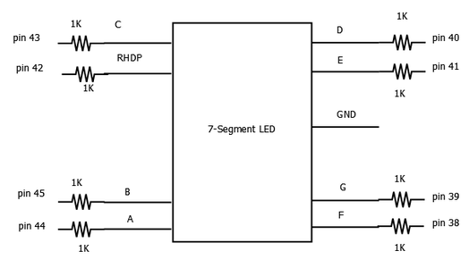 Step 6: Electronics and Programming