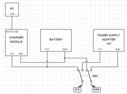 Batteries. (Under Revision)