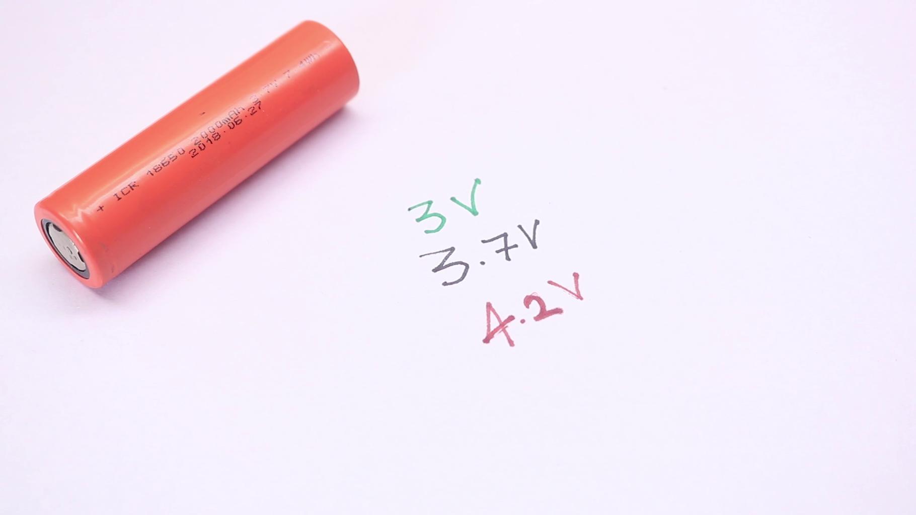 Calculations!