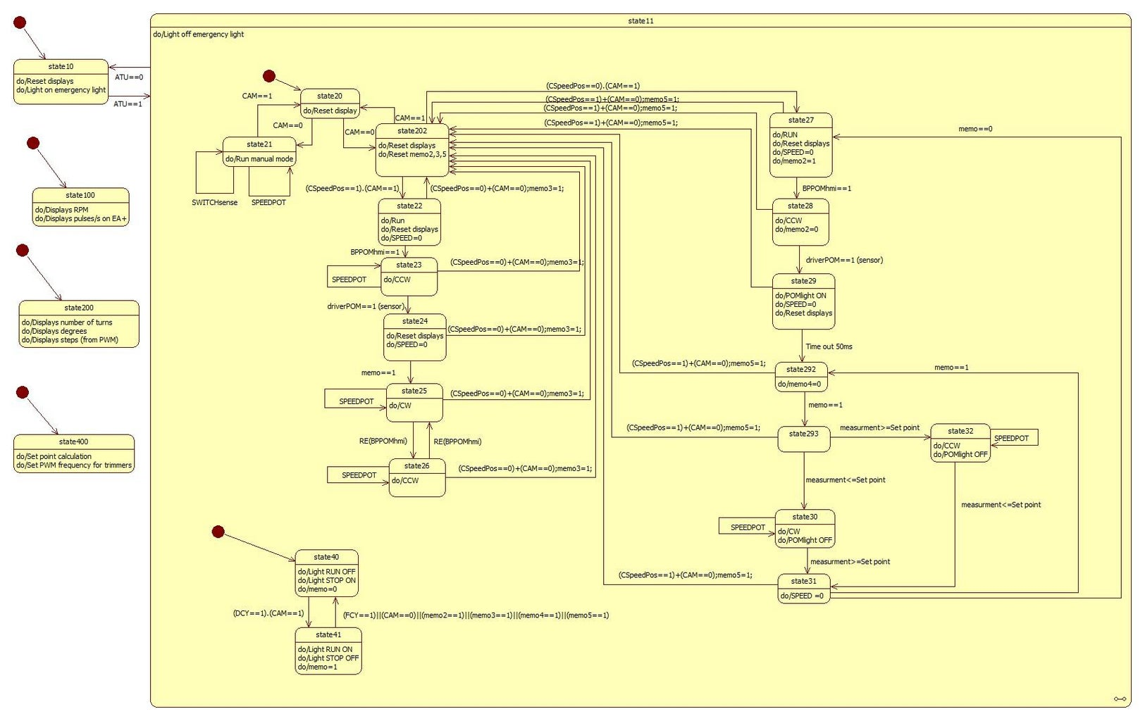 Electrical Diagram and Arduino Stuffs